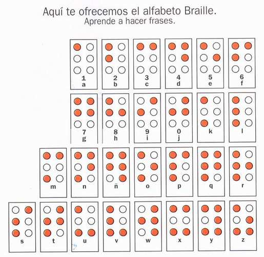 BRAILE-1