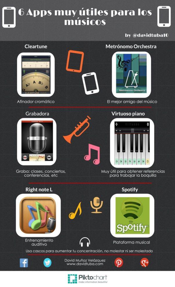 infografia-6-apps-para-musico
