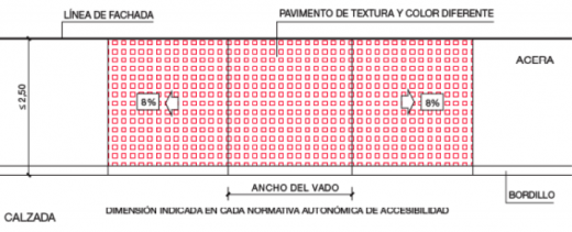 estrechas-520x211.png