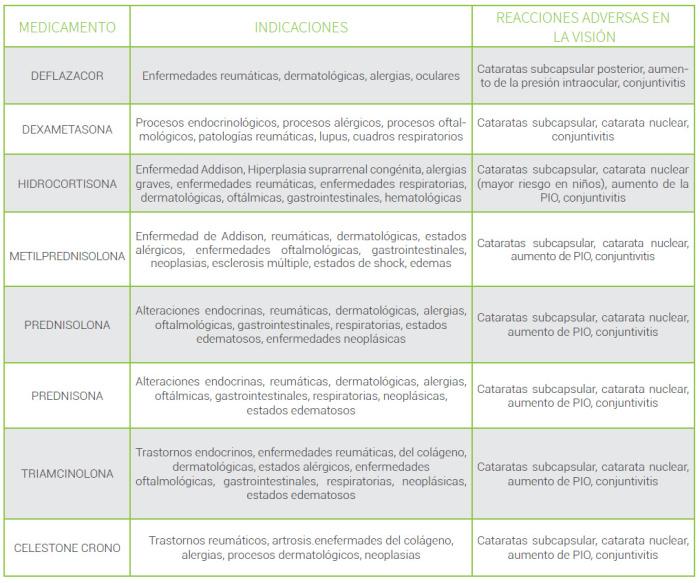 farmacologia-efectos-corticosteroides.jpg